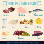 10 Delicious High-Protein Foods to Eat
